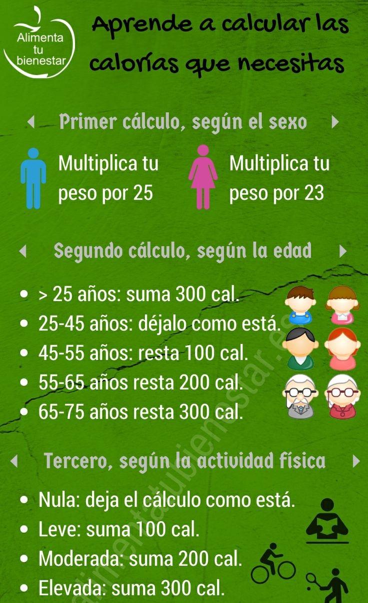 Recetas naturales para bajar de peso en 1 semana que