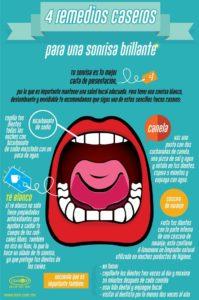 infografía sonrisa