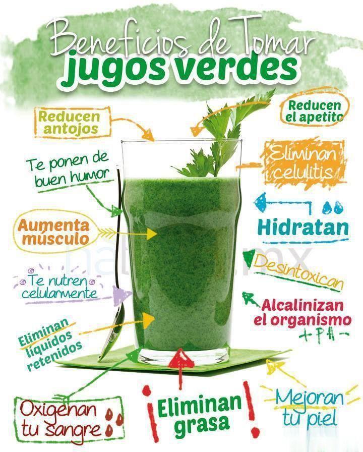 productos herbalife para bajar de peso en nicaragua