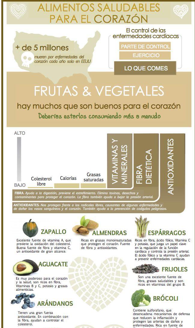 Alimentos saludables para el coraz n - Alimentos saludables para el corazon ...