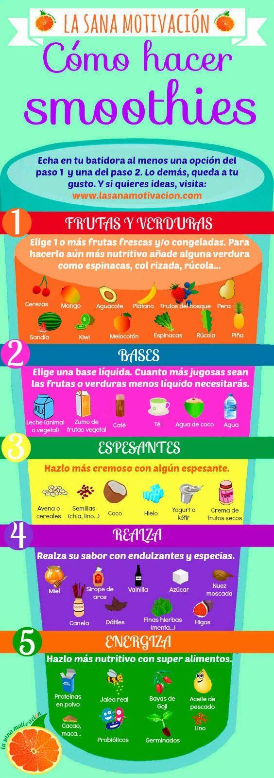 Infograf a para hacer smoothies for Combinaciones y dosis en la preparacion de la medicina natural