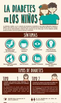 diabetes_en_ninyos