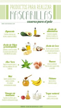 ingredientes mascarillas