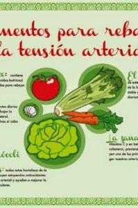 alimentos para la hipertensión