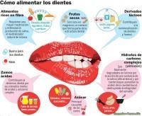 alimentos dientes