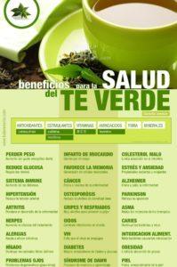 beneficios para la salud del té verde