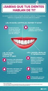 dientes y personalidad