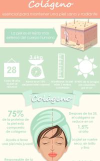 infografia_colageno_m