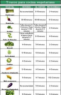 tiempos para cocinar verduras