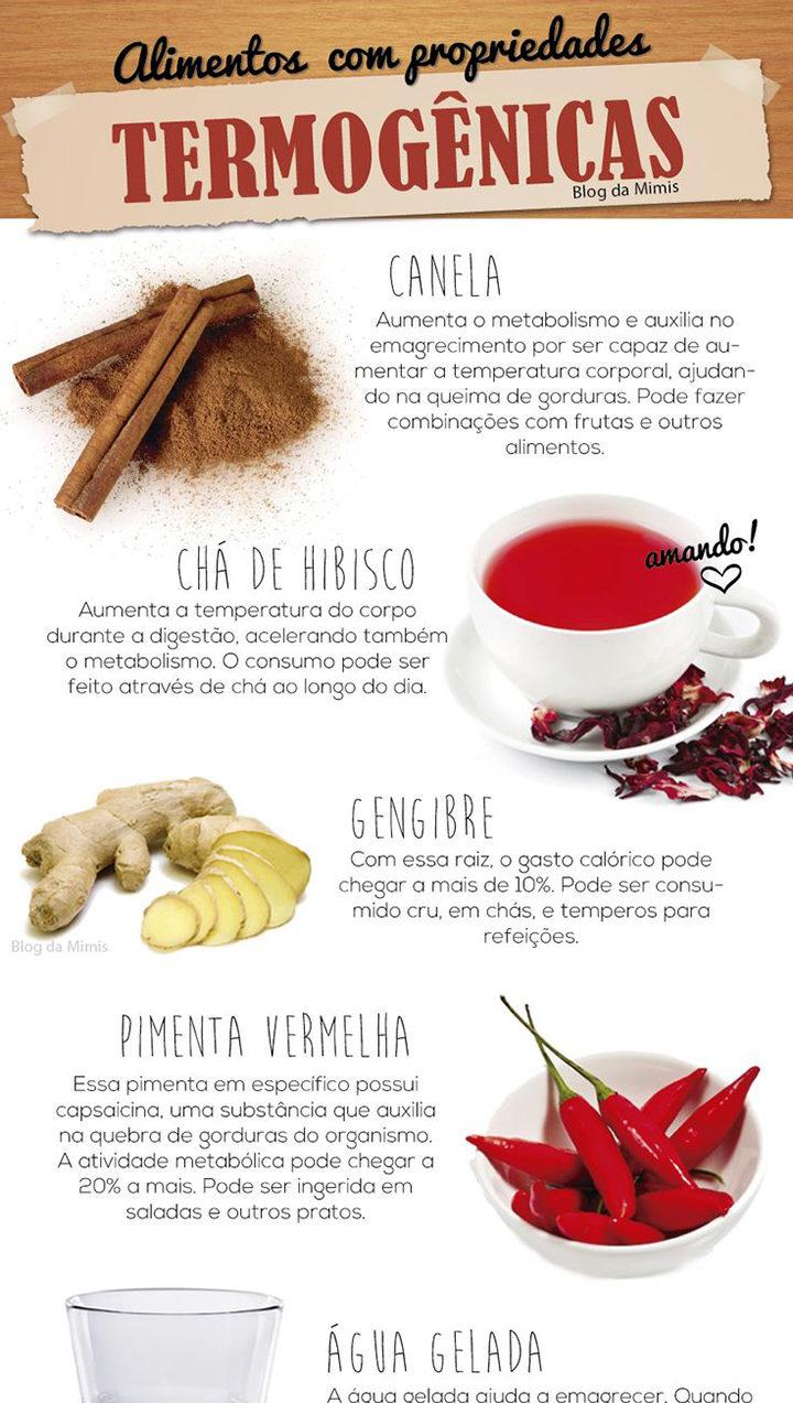 alimentos con propiedades termogénicas