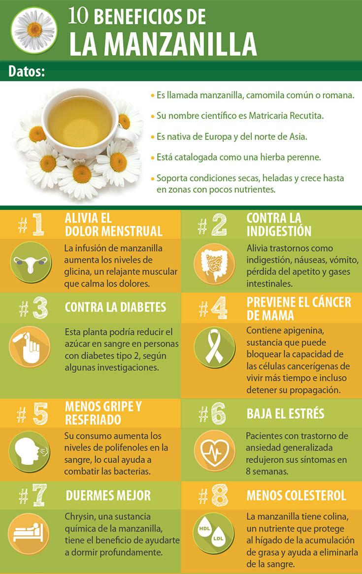 Canela y miel contraindicaciones