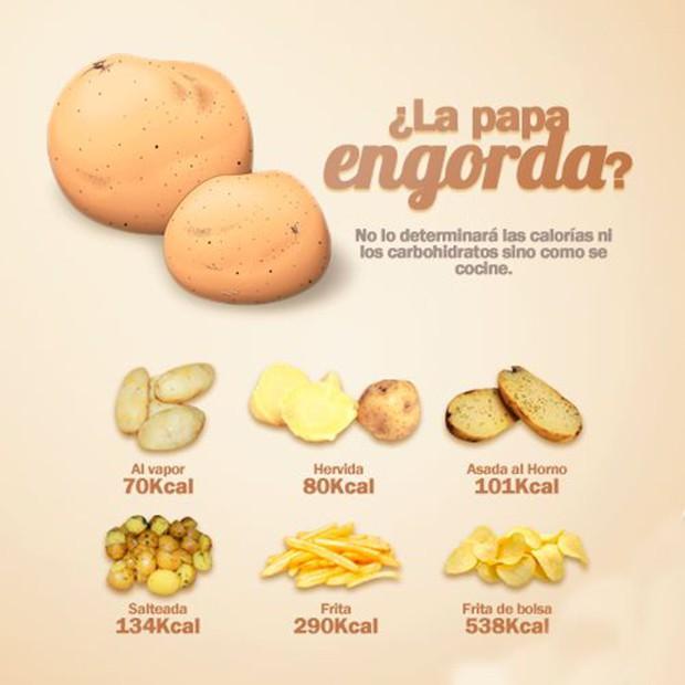 ¿Cuantas calorías tiene la patata?
