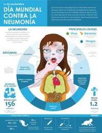 síntomas de neumonía en adultos