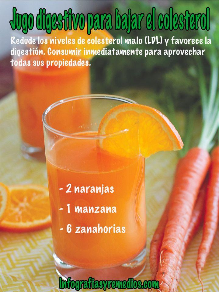 jugo verde para el colesterol