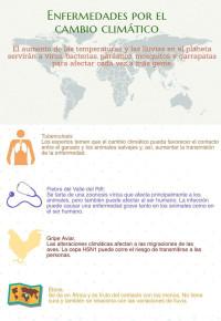 consecuencias del cambio climático para la salud
