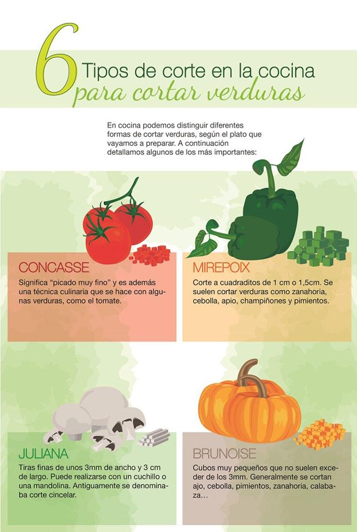 6 cortes de verduras que deber as usar en tu cocina for Cortes de verduras gastronomia pdf