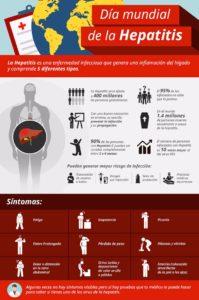 hepatitis: tipos, síntomas y prevención