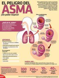qué es el asma y sus síntomas