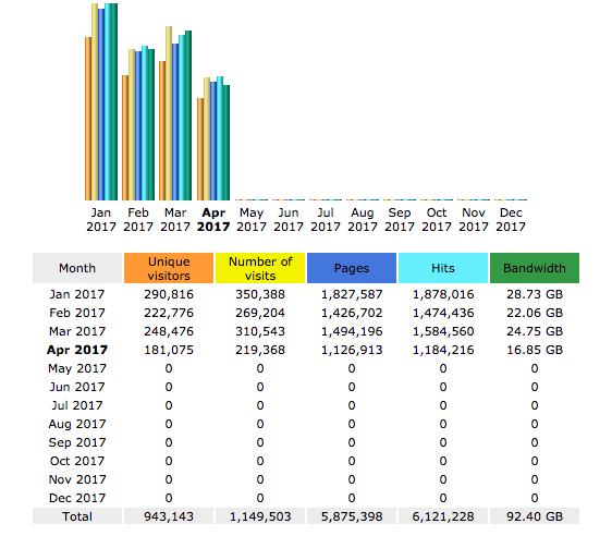 estadísticas mensuales 2017