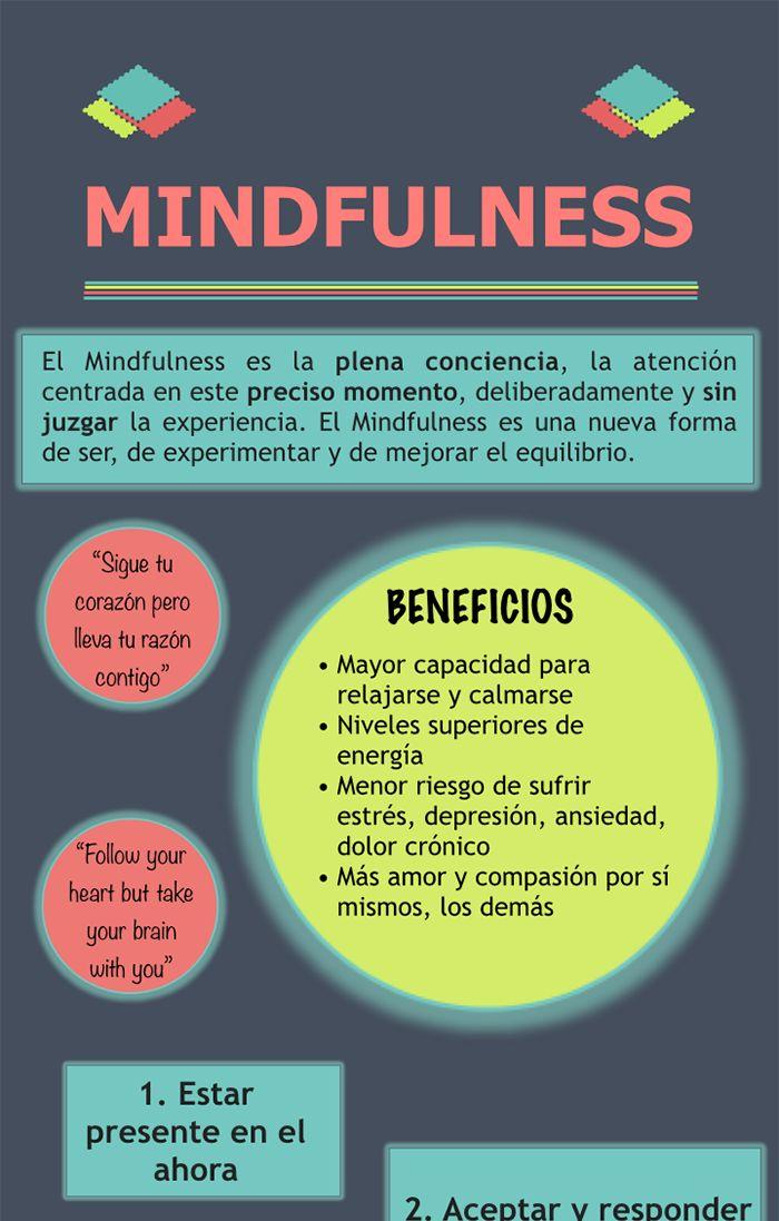 infografía mindfulness