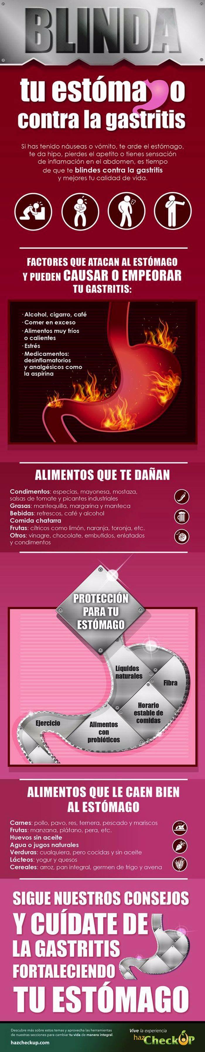 infografía de la gastritis con síntomas y remedios