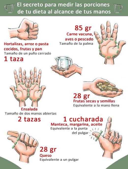 medir porciones de alimentos con las manos