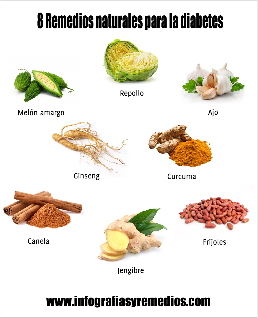 Los 8 mejores remedios naturales para la diabetes infograf as y remedios - Tabla de alimentos para diabeticos tipo 2 ...