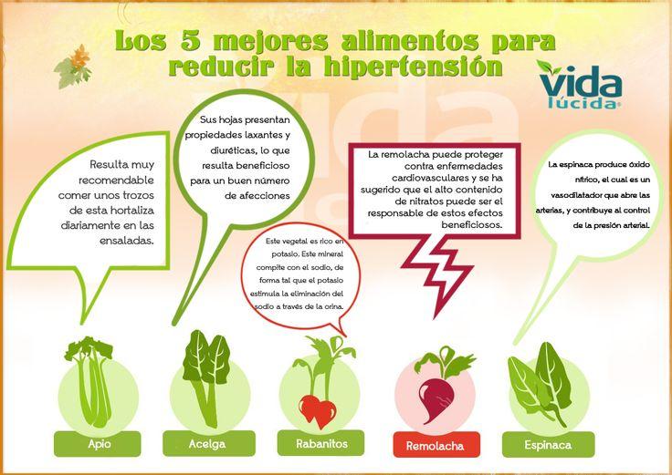 Los 5 mejores alimentos para reducir la hipertensi n infograf as y remedios - Alimentos que suben la tension ...