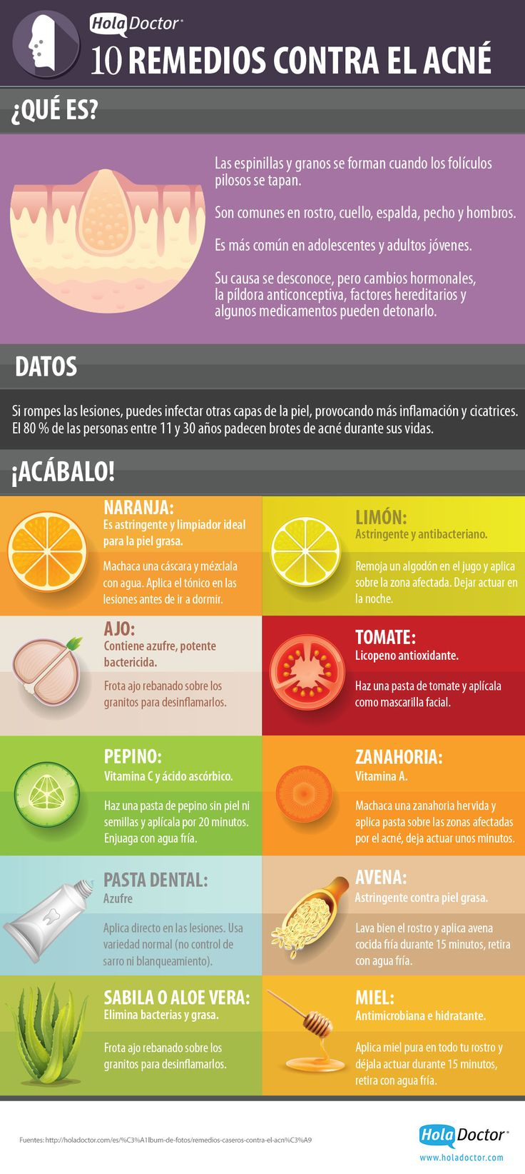 remedios contra el acné