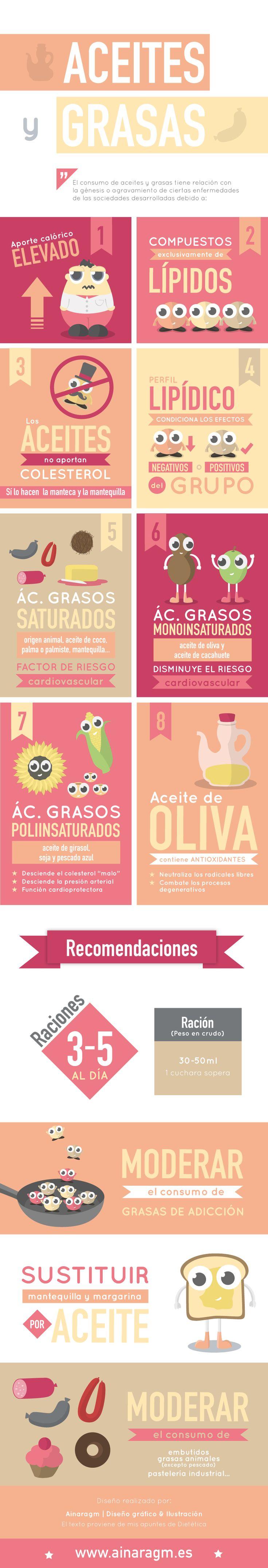 infografía grasas y aceites
