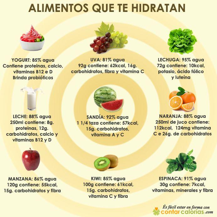 9 alimentos para hidratar el cuerpo infograf as y remedios - Alimentos con muchas vitaminas ...