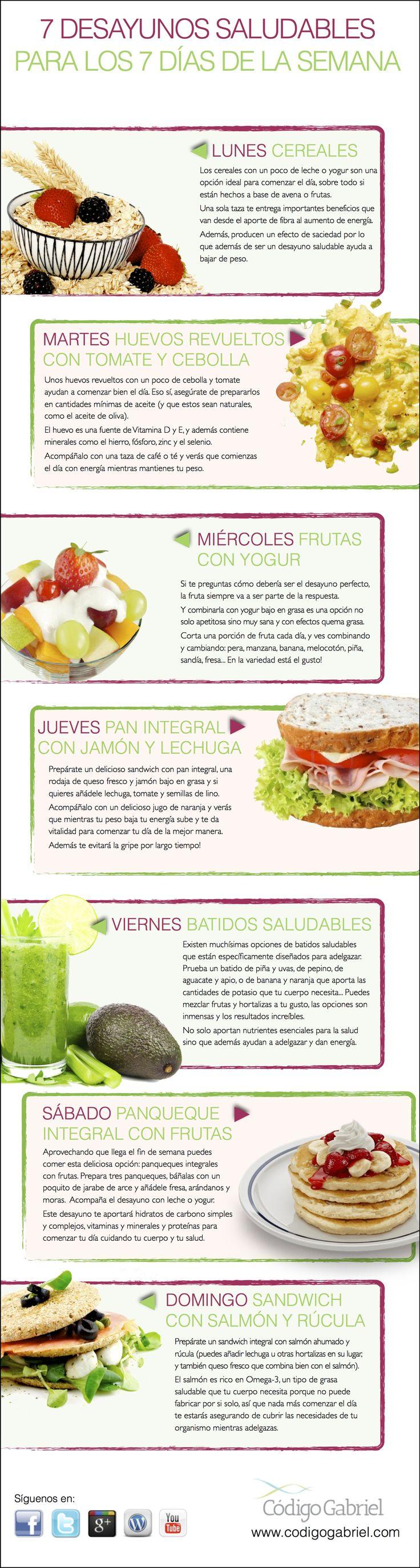 7 desayunos saludables para los 7 d as de la semana for Comida saludable para toda la semana