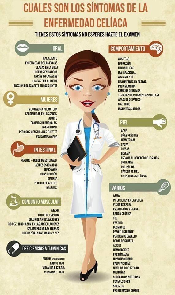 síntomas de la enfermedad celiaca