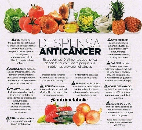 10 alimentos que nos pueden ayudar a prevenir el cancer infograf as y remedios - Alimentos contra el cancer de mama ...