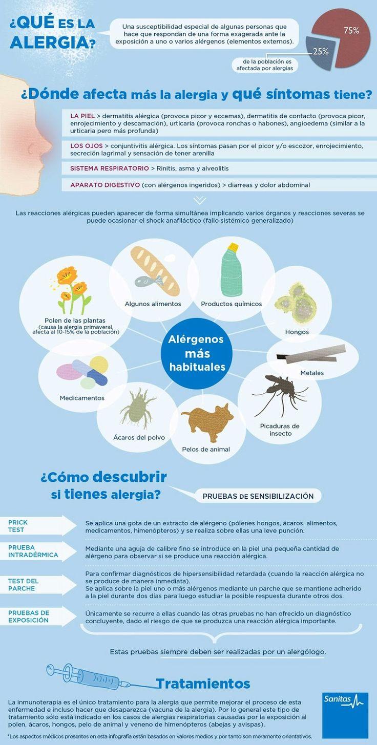 ¿que es la alergia?