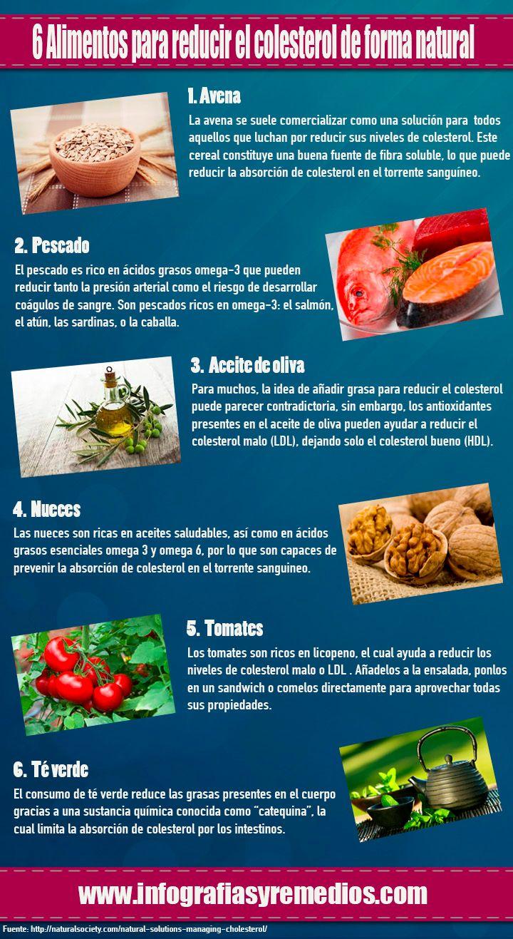 6 alimentos para reducir el colesterol de forma natural infograf as y remedios - Alimentos a evitar con colesterol alto ...