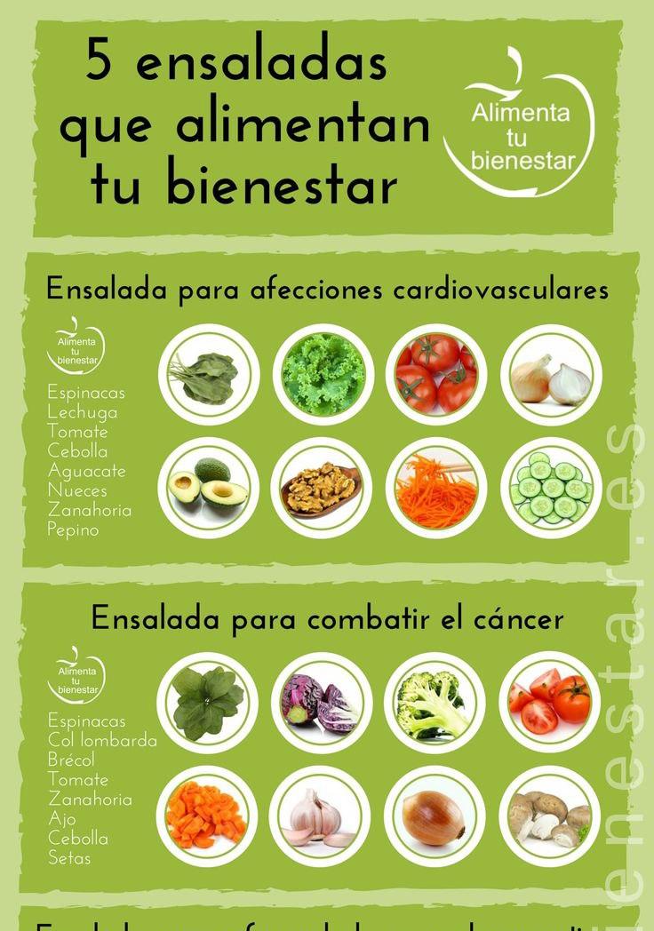 Beneficios de los diferentes tipos de ensalada infograf as y remedios - Diferentes ensaladas de lechuga ...