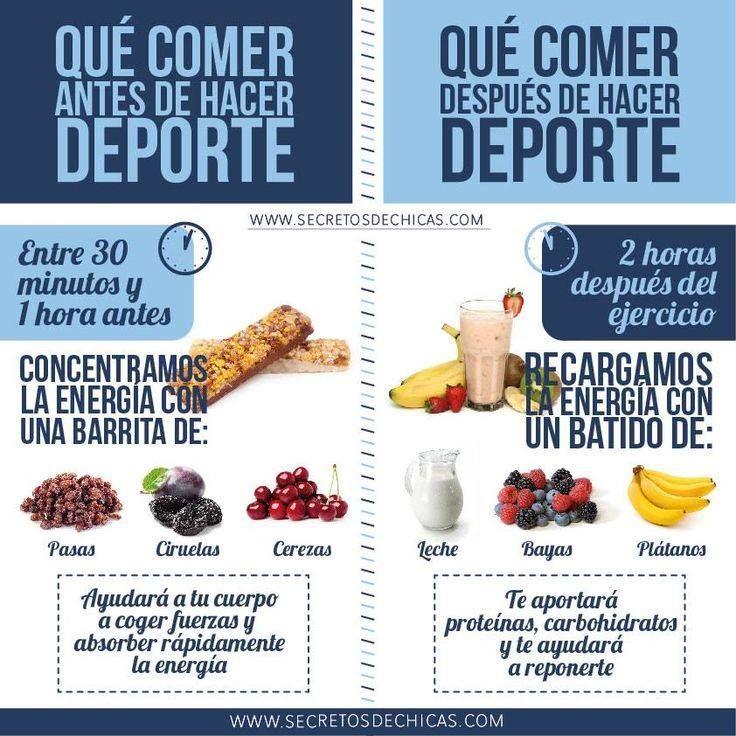 Qu alimentos comer antes y despu s de hacer deporte infograf as y remedios - Alimentos que engordan por la noche ...