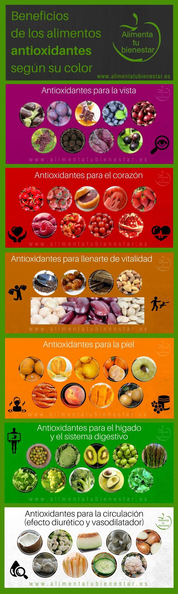 alimentos antioxidantes beneficios
