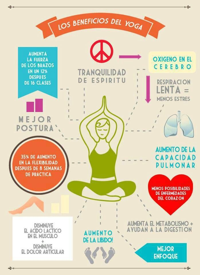 Los beneficios de practicar yoga infograf as y remedios - Como practicar la meditacion en casa ...