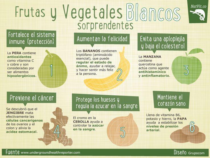 beneficios vegetales pulpa blanca