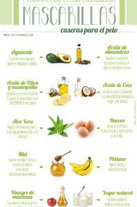 ingredientes mascarillas