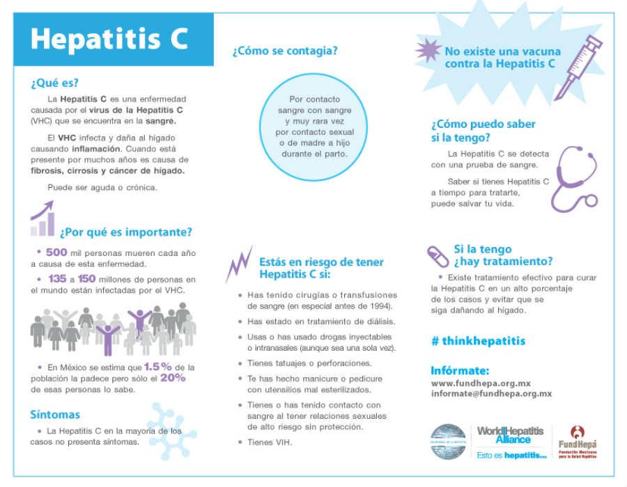 infografía sobre la hepatitis c