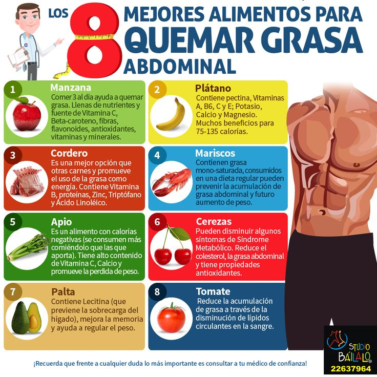 Los 8 mejores alimentos para quemar la grasa abdominal infograf as y remedios - Mejores alimentos para el higado ...