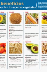 beneficios de los aceites vegetales