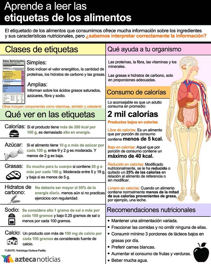 Aprende a leer las etiquetas de los alimentos - Como calcular las calorias de los alimentos que consumo ...