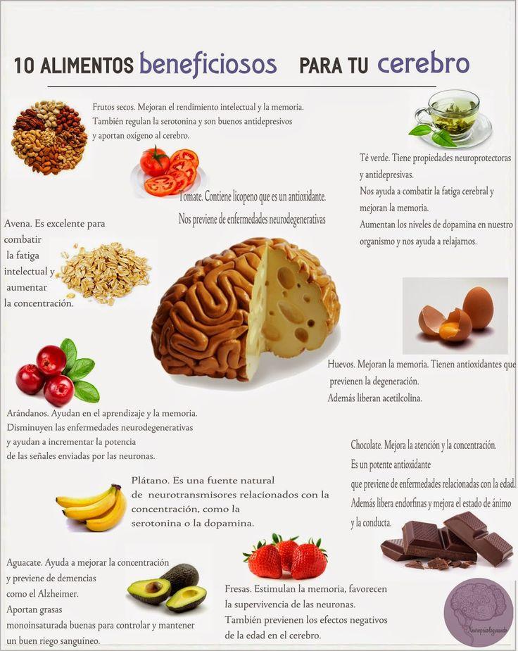 10 alimentos beneficiosos para tu cerebro infograf as y remedios - Que alimentos son antioxidantes naturales ...