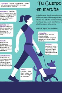 beneficios saludables de caminar