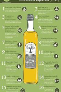 beneficios del aceite virgen extra
