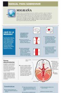 infografía migraña